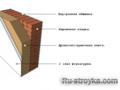 Древесное волокно — изоляция стен.